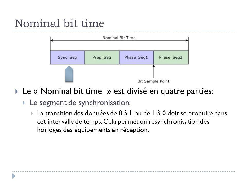Nominal bit time Le « Nominal bit time » est divisé en quatre parties: