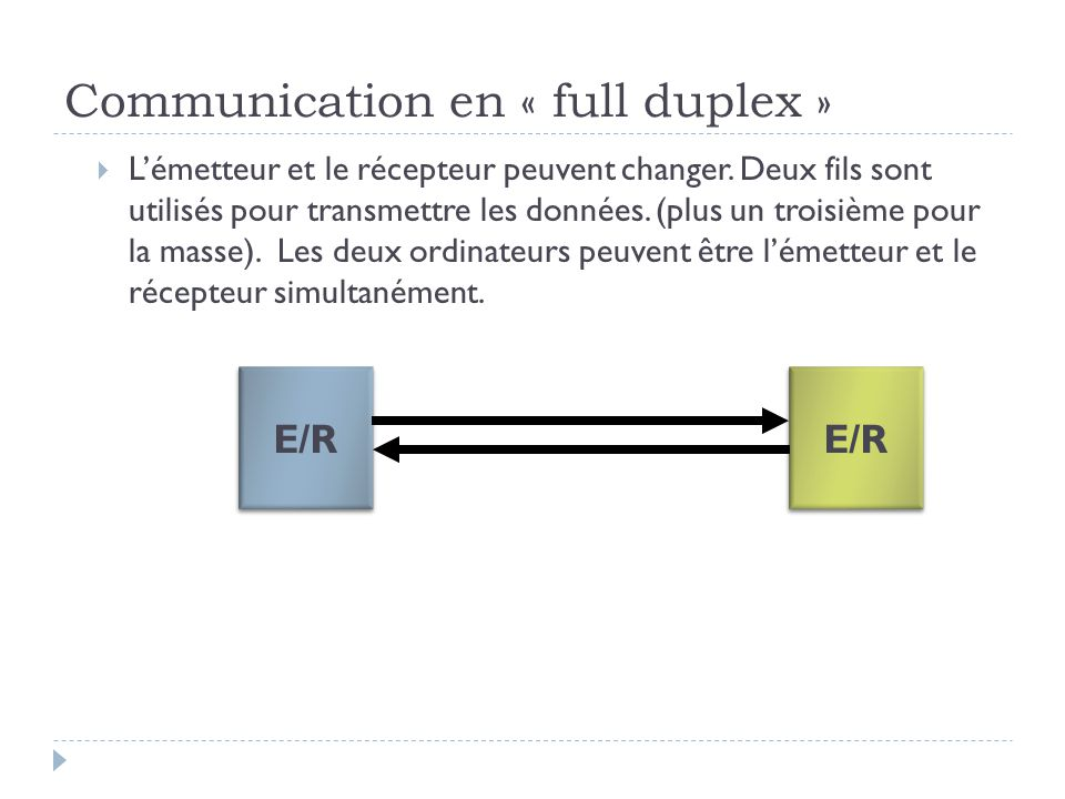 Communication en « full duplex »