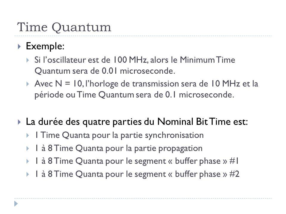Time Quantum Exemple: Si l'oscillateur est de 100 MHz, alors le Minimum Time Quantum sera de 0.01 microseconde.