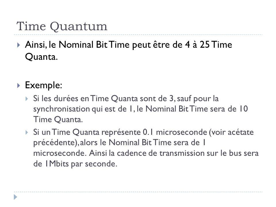 Time Quantum Ainsi, le Nominal Bit Time peut être de 4 à 25 Time Quanta. Exemple: