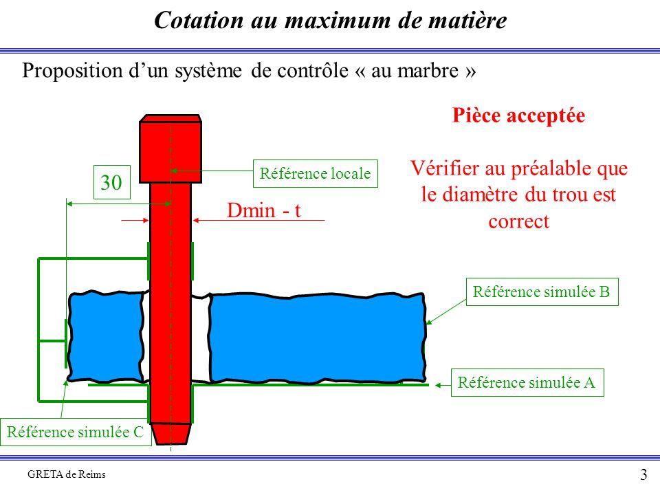 Cotation au maximum de matière