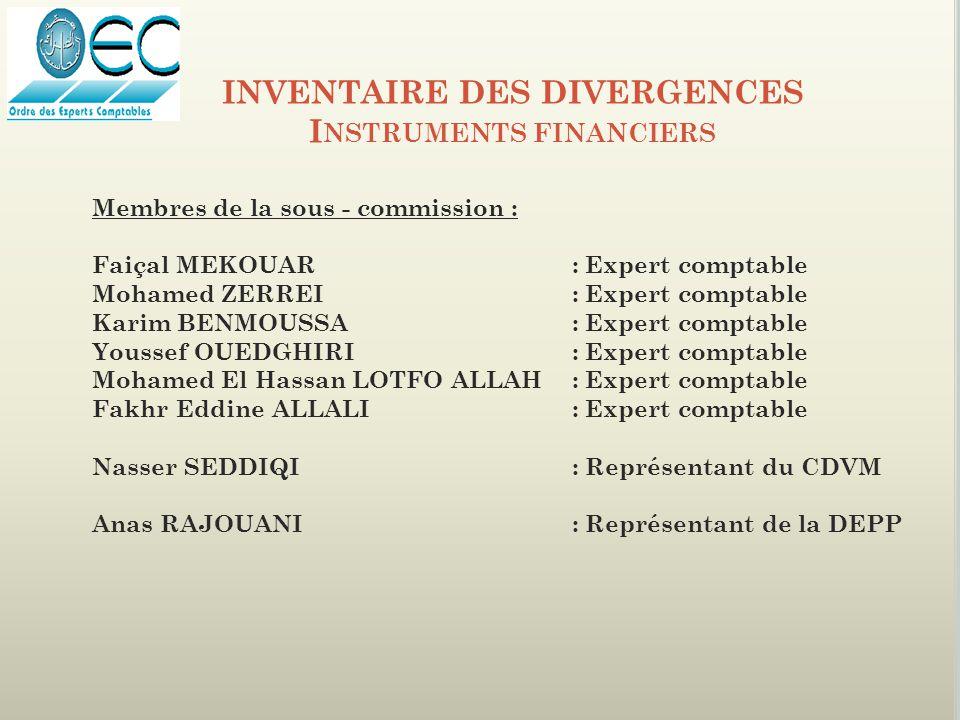 INVENTAIRE DES DIVERGENCES Instruments financiers