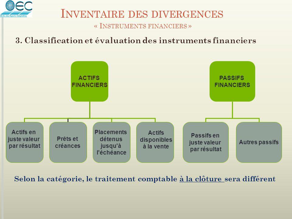 Inventaire des divergences « Instruments financiers »