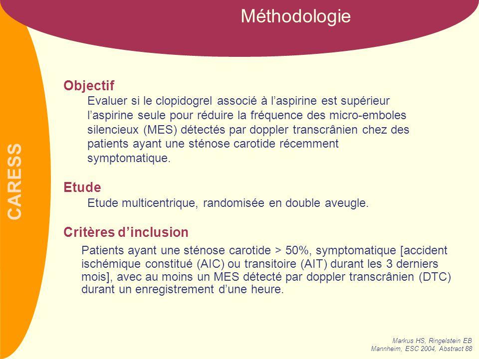 Méthodologie Objectif Etude Critères d'inclusion