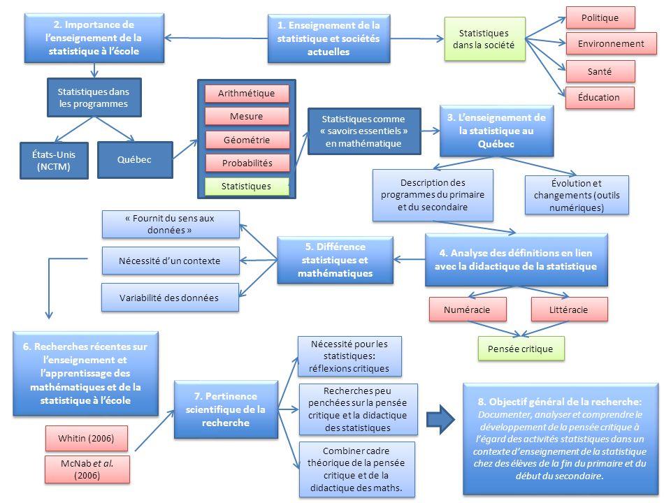1. Enseignement de la statistique et sociétés actuelles