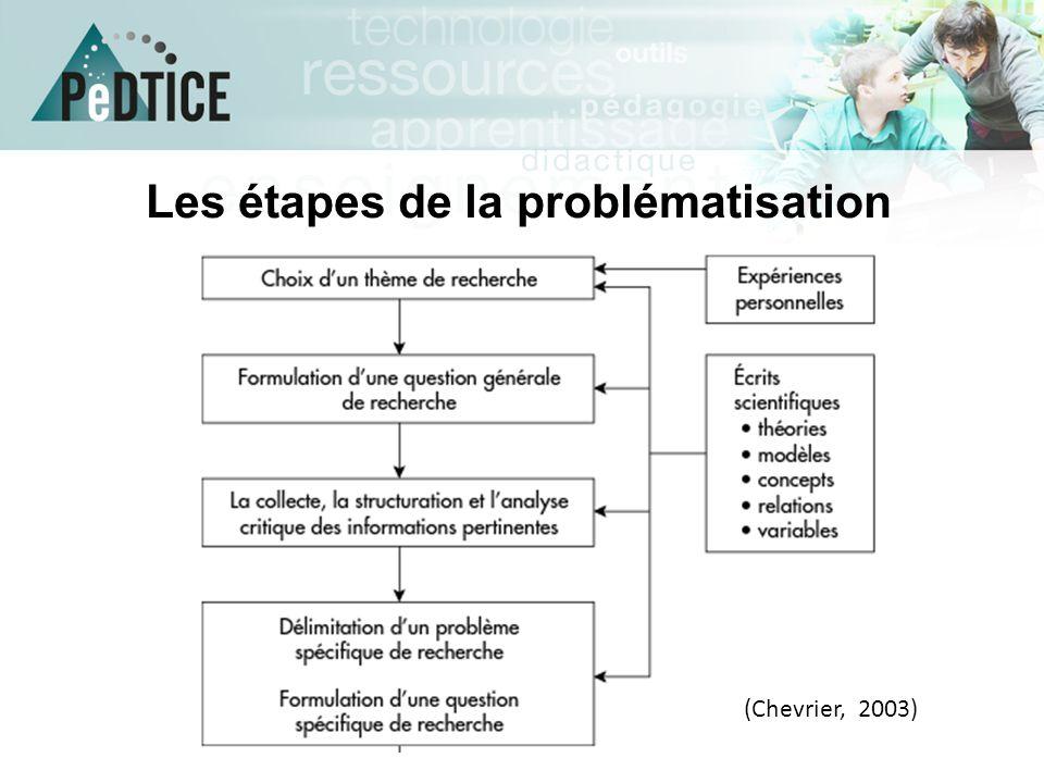 Les étapes de la problématisation