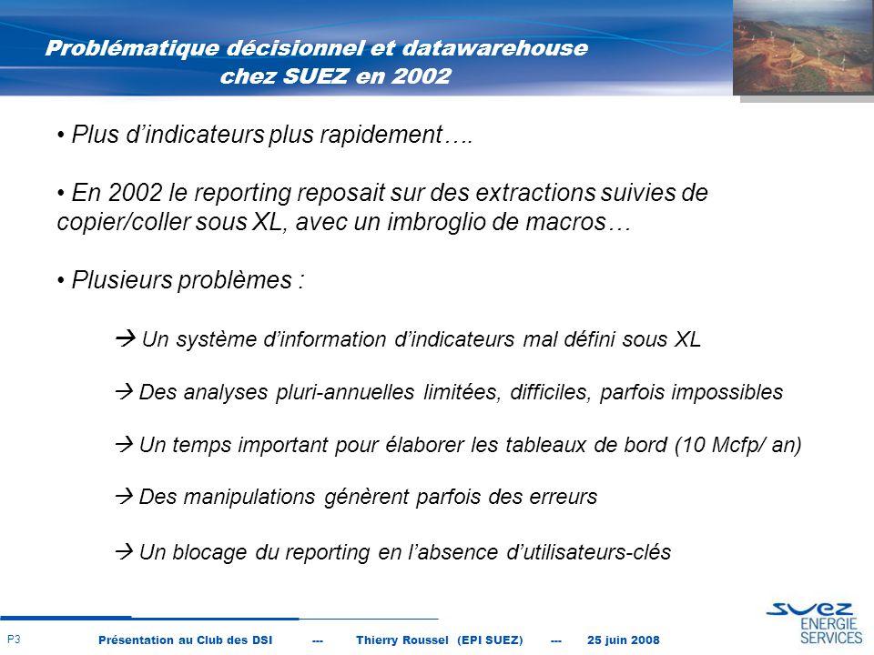 Problématique décisionnel et datawarehouse chez SUEZ en 2002