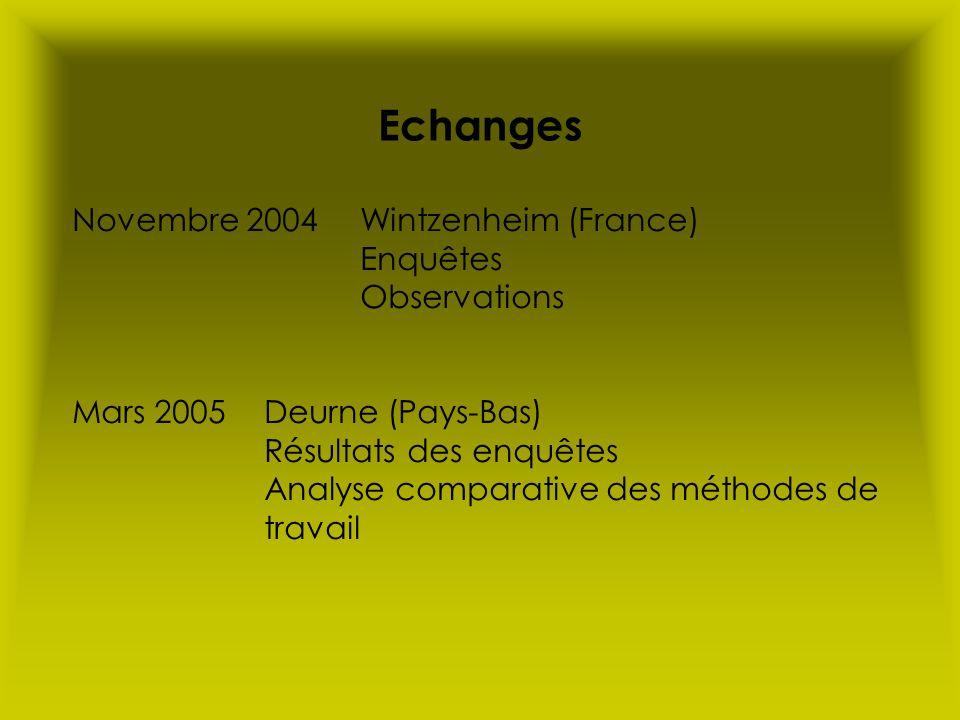 Echanges Novembre 2004 Wintzenheim (France) Enquêtes Observations