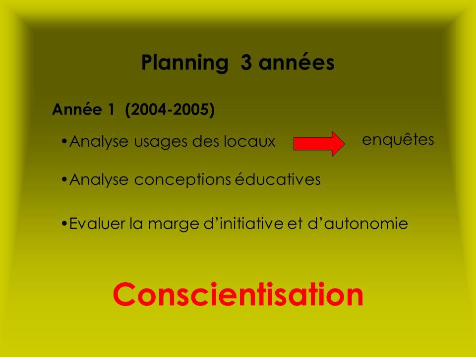 Conscientisation Planning 3 années Année 1 (2004-2005) enquêtes