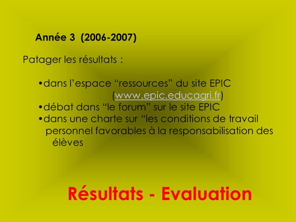 Résultats - Evaluation