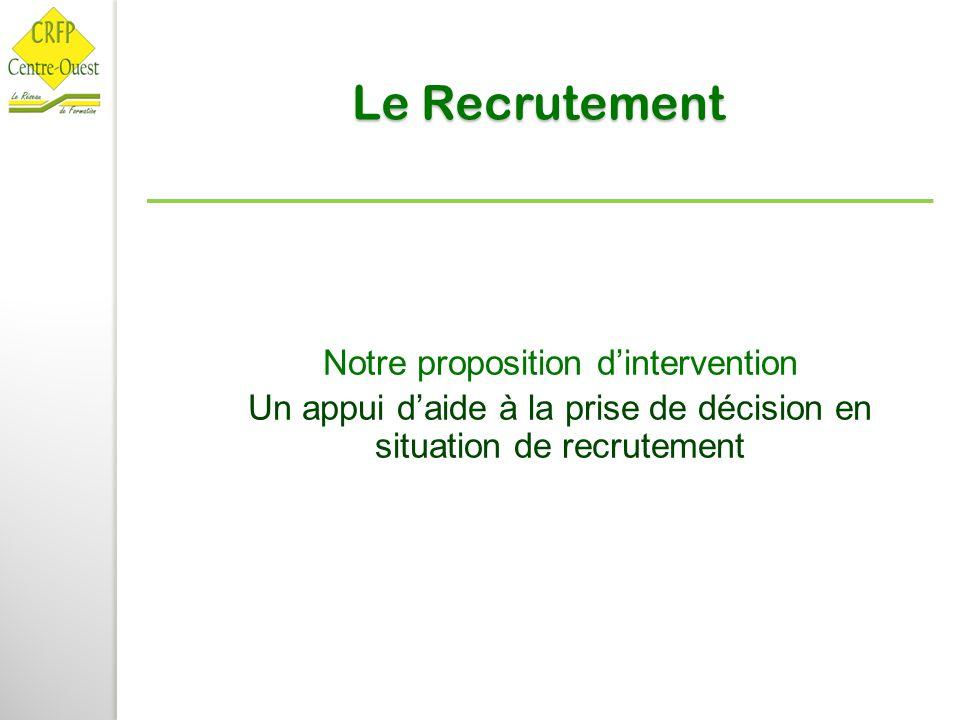 Le Recrutement Notre proposition d'intervention