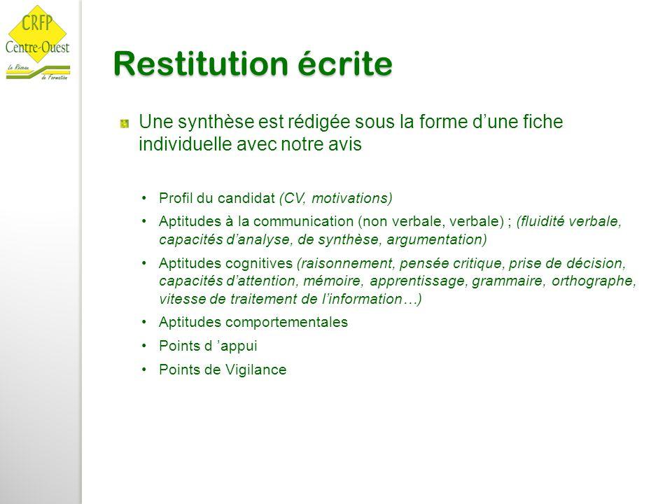 Restitution écrite Une synthèse est rédigée sous la forme d'une fiche individuelle avec notre avis.