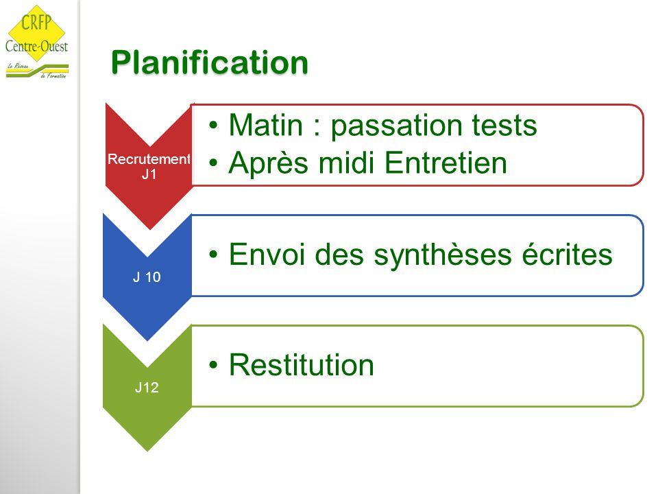 Planification Matin : passation tests Après midi Entretien