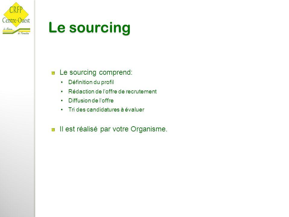 Le sourcing Le sourcing comprend: Il est réalisé par votre Organisme.