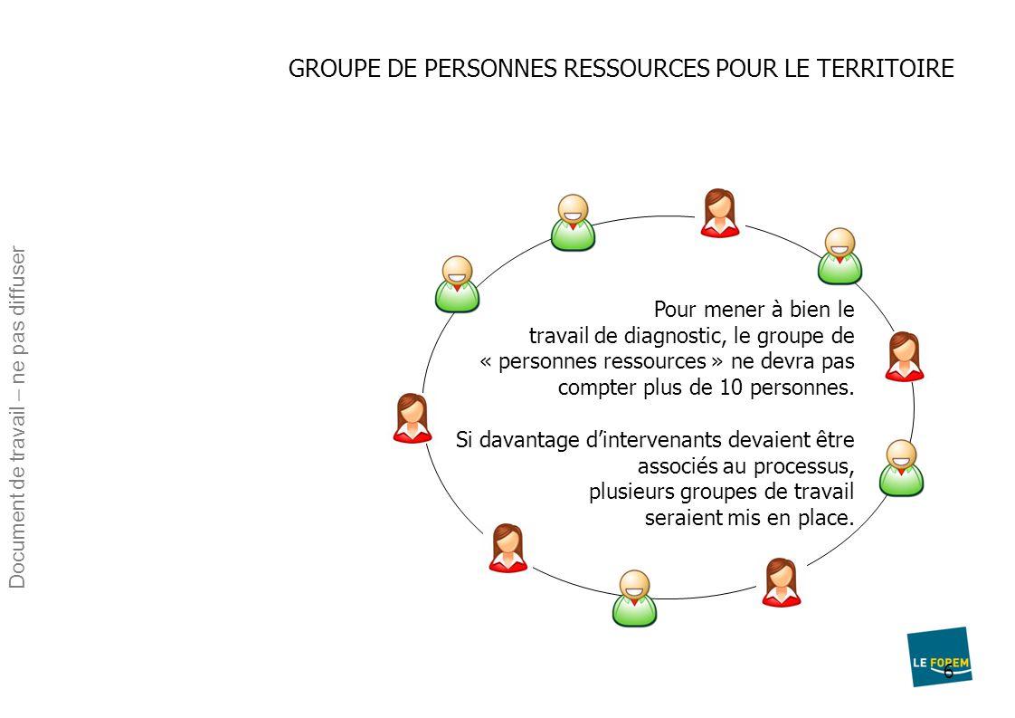 GROUPE DE PERSONNES RESSOURCES POUR LE TERRITOIRE