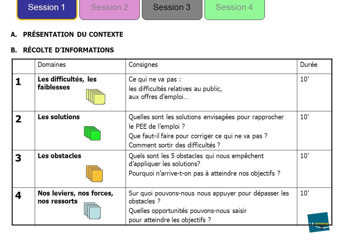 A. PRÉSENTATION DU CONTEXTE B. RÉCOLTE D'INFORMATIONS