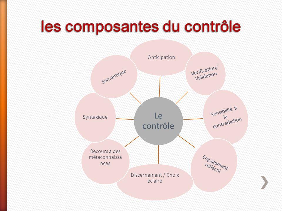 les composantes du contrôle