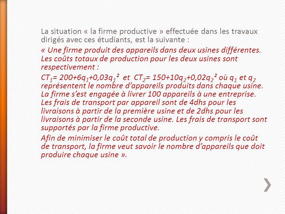 La situation « la firme productive » effectuée dans les travaux dirigés avec ces étudiants, est la suivante :