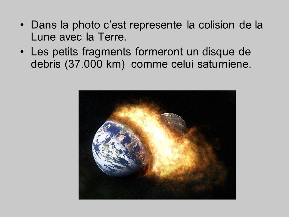 Dans la photo c'est represente la colision de la Lune avec la Terre.