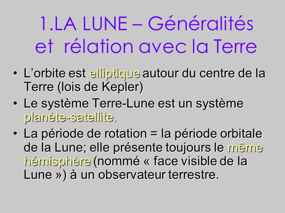 1.LA LUNE – Généralités et rélation avec la Terre