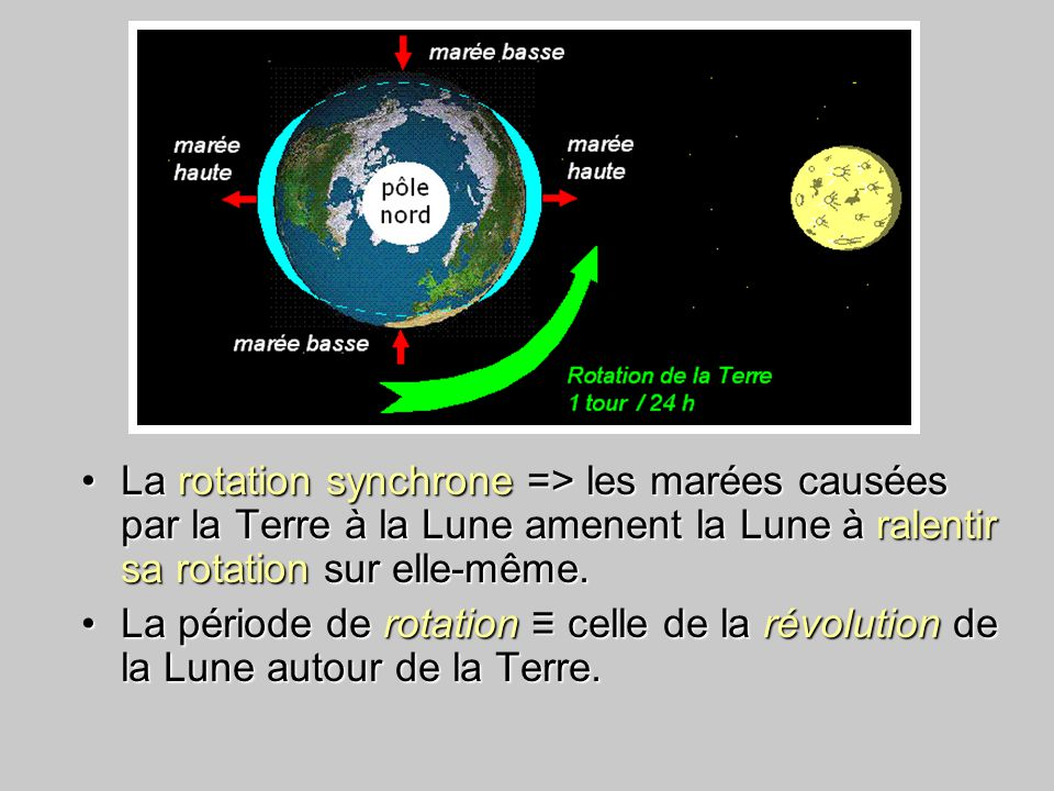 La rotation synchrone => les marées causées par la Terre à la Lune amenent la Lune à ralentir sa rotation sur elle-même.