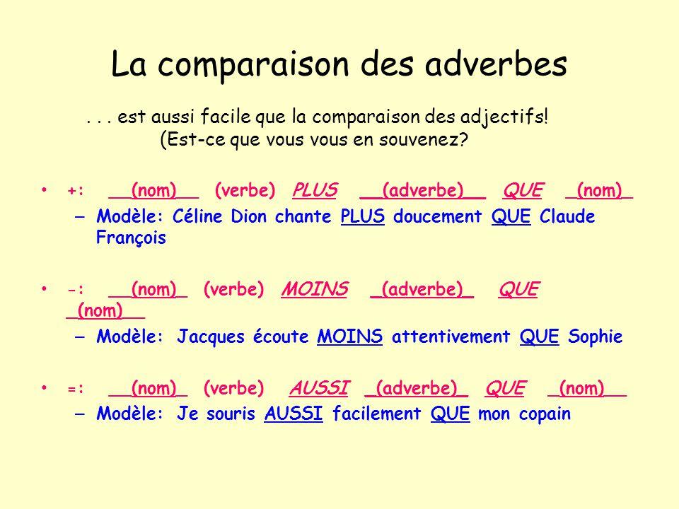 La comparaison des adverbes