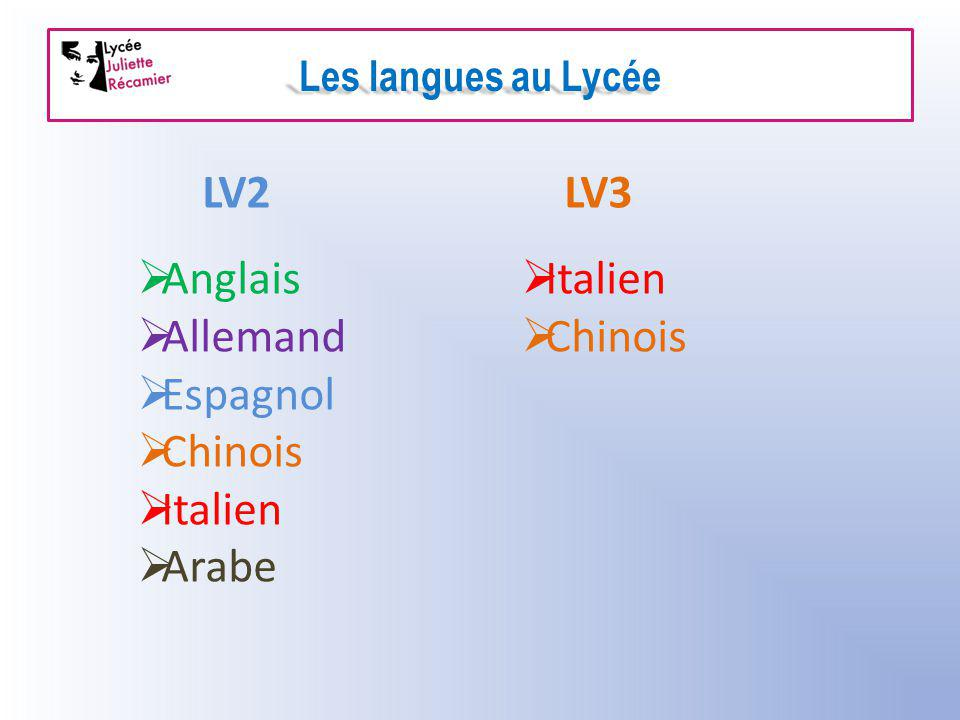 LV2 LV3 Anglais Allemand Espagnol Chinois Italien Arabe