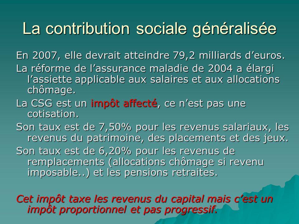 La contribution sociale généralisée