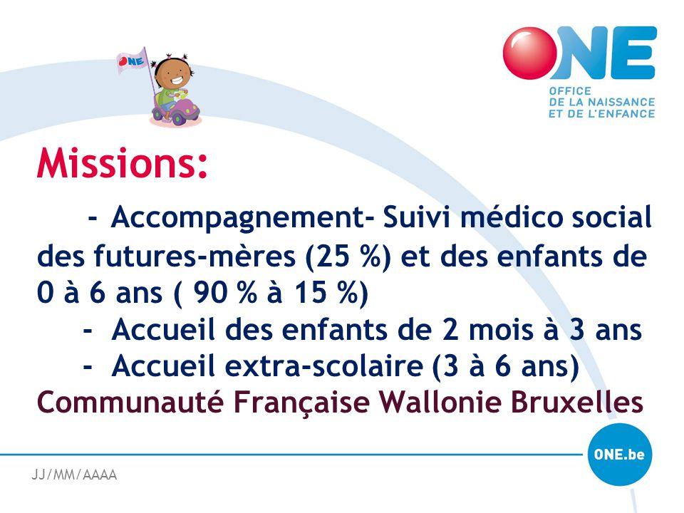 Missions: - Accompagnement- Suivi médico social des futures-mères (25 %) et des enfants de 0 à 6 ans ( 90 % à 15 %) - Accueil des enfants de 2 mois à 3 ans - Accueil extra-scolaire (3 à 6 ans) Communauté Française Wallonie Bruxelles