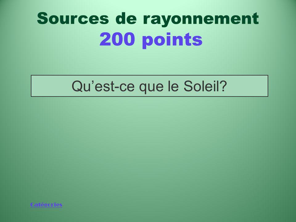 Sources de rayonnement 200 points