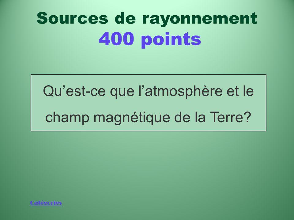Sources de rayonnement 400 points