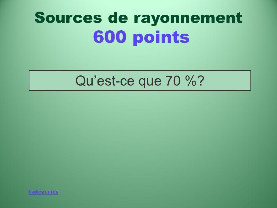 Sources de rayonnement 600 points