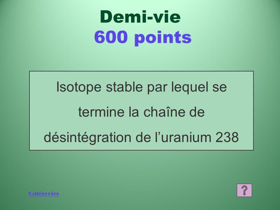 Demi-vie 600 points Isotope stable par lequel se termine la chaîne de désintégration de l'uranium 238.