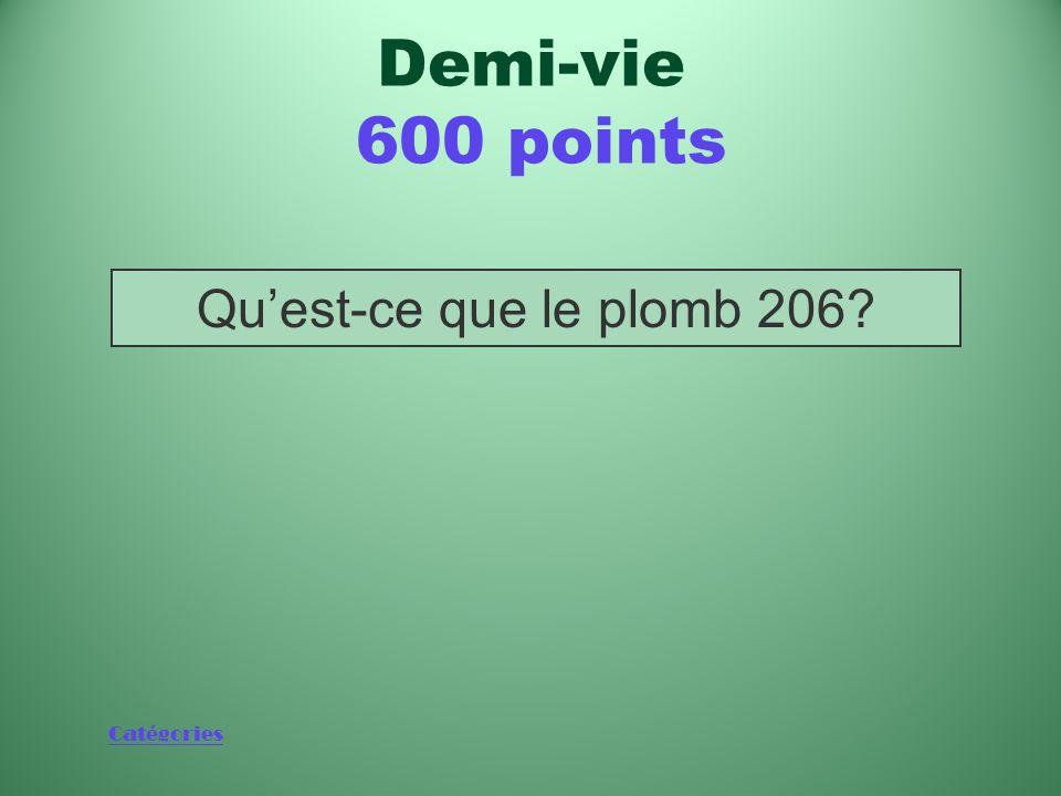Demi-vie 600 points Qu'est-ce que le plomb 206