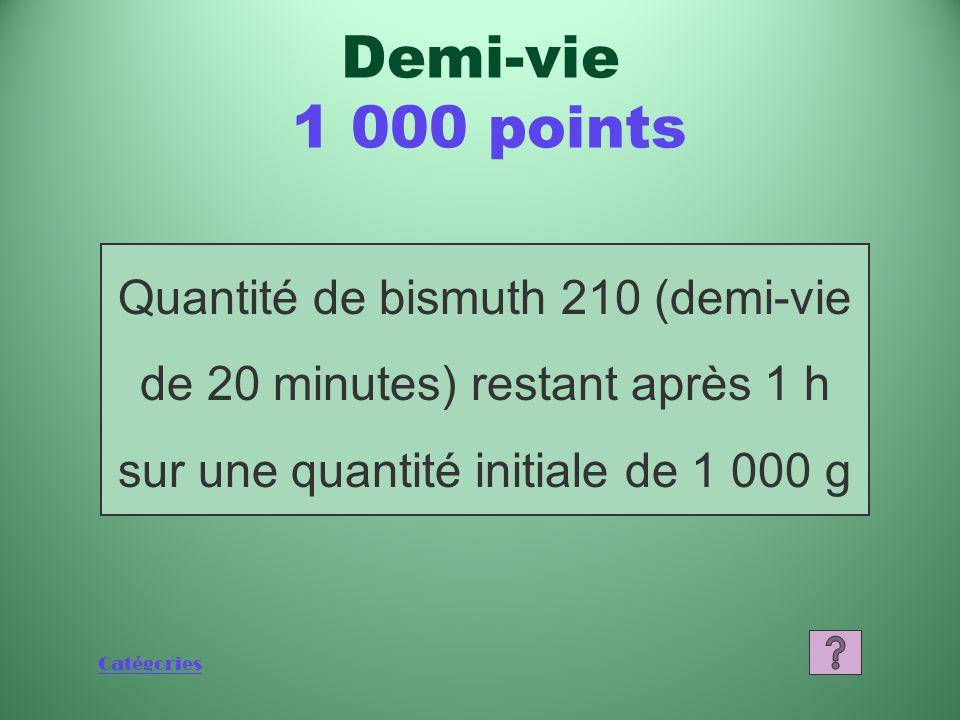 Demi-vie 1 000 points Quantité de bismuth 210 (demi-vie de 20 minutes) restant après 1 h sur une quantité initiale de 1 000 g.