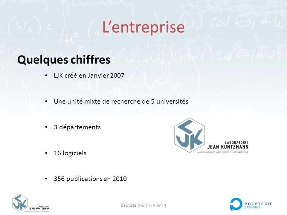 L'entreprise Quelques chiffres LJK créé en Janvier 2007