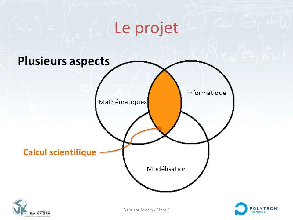 Le projet Plusieurs aspects Calcul scientifique Informatique