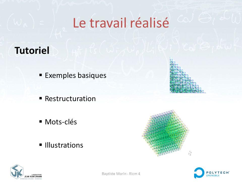 Le travail réalisé Tutoriel Exemples basiques Restructuration