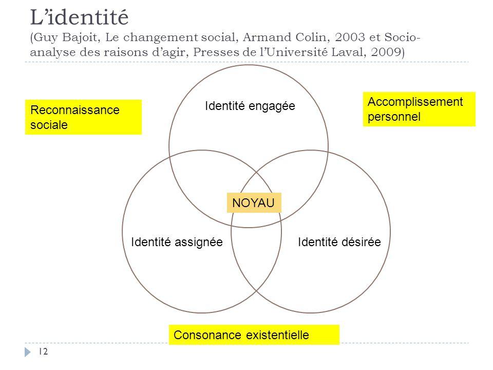 L'identité (Guy Bajoit, Le changement social, Armand Colin, 2003 et Socio-analyse des raisons d'agir, Presses de l'Université Laval, 2009)