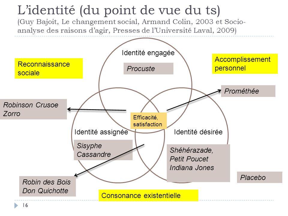L'identité (du point de vue du ts) (Guy Bajoit, Le changement social, Armand Colin, 2003 et Socio-analyse des raisons d'agir, Presses de l'Université Laval, 2009)