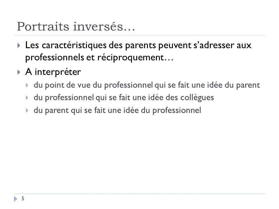Portraits inversés… Les caractéristiques des parents peuvent s'adresser aux professionnels et réciproquement…