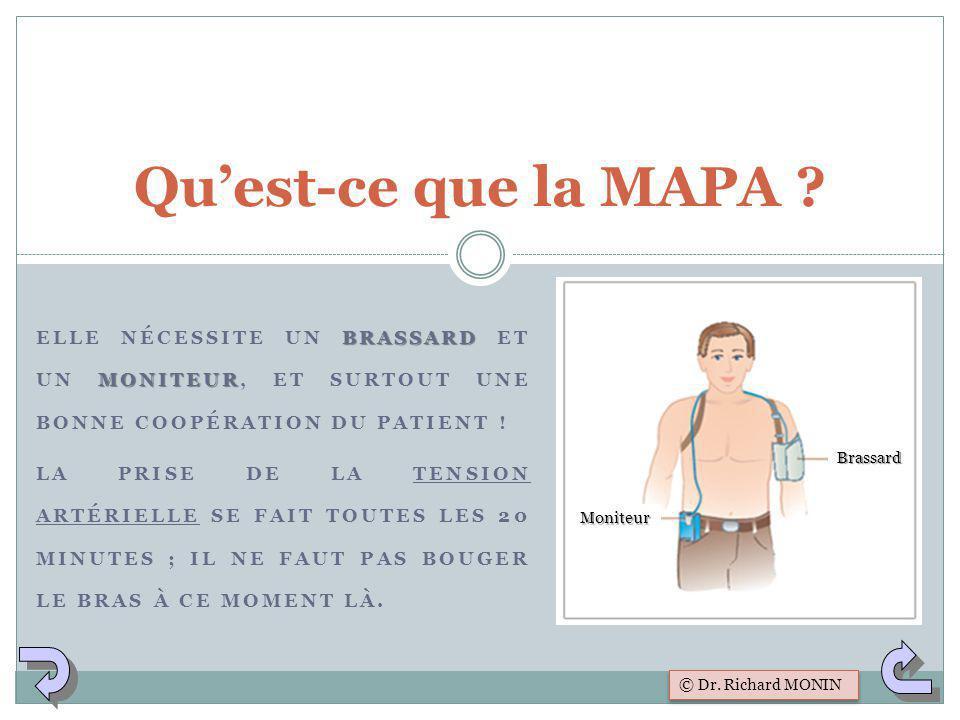 Qu'est-ce que la MAPA Elle Nécessite un BRASSARD et un Moniteur, et Surtout une bonne Coopération du Patient !