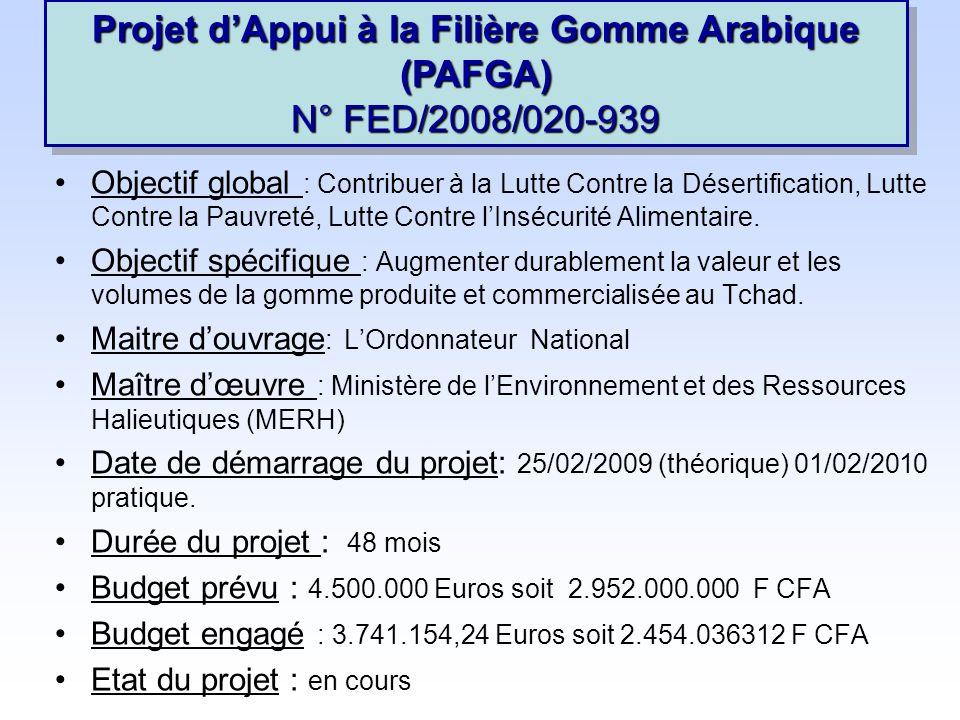 Projet d'Appui à la Filière Gomme Arabique (PAFGA)