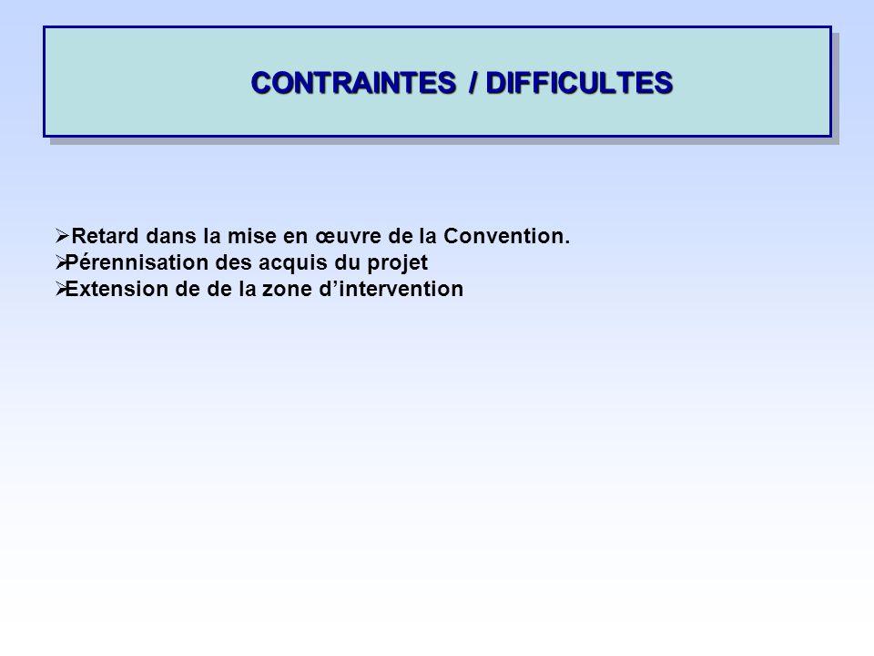 CONTRAINTES / DIFFICULTES