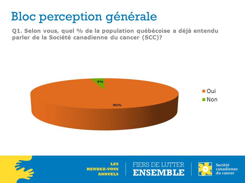 Bloc perception générale