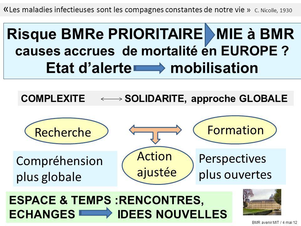 causes accrues de mortalité en EUROPE Etat d'alerte mobilisation