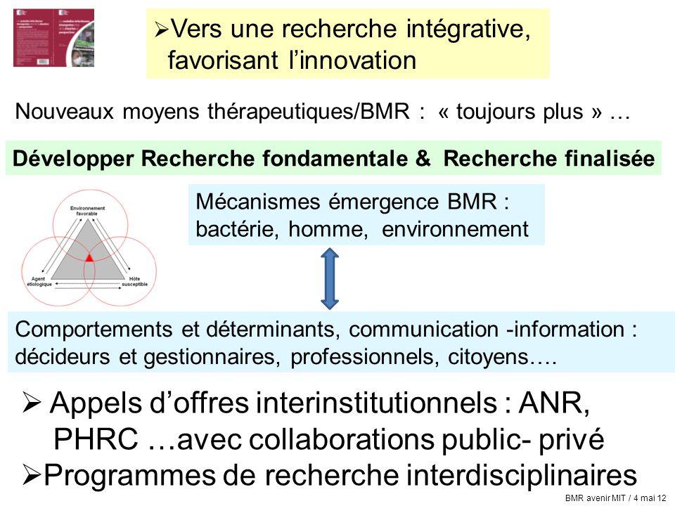 Appels d'offres interinstitutionnels : ANR,