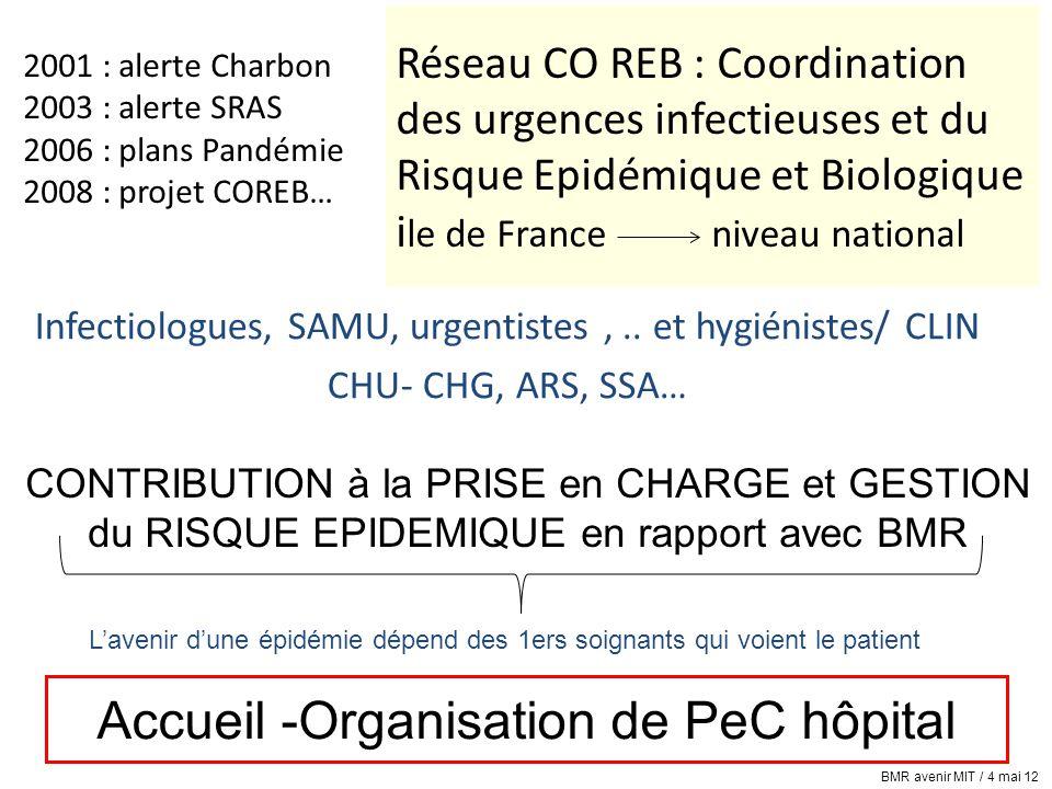 Accueil -Organisation de PeC hôpital