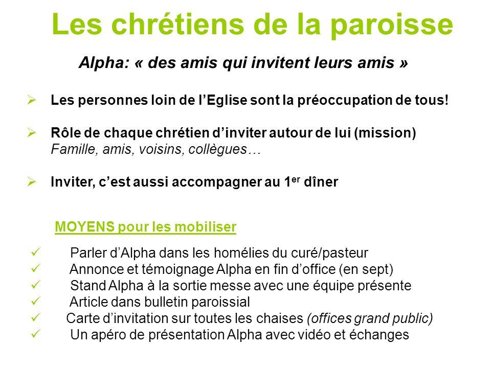 Les chrétiens de la paroisse