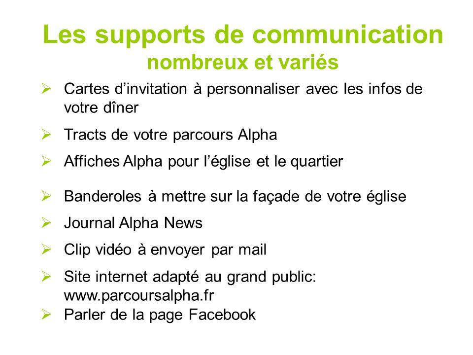 Les supports de communication nombreux et variés